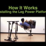 Vasa Leg Power Platform - How it works