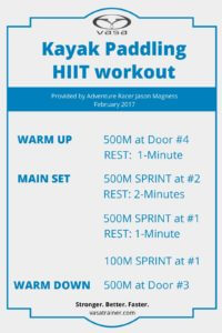 Kayak HIIT workout
