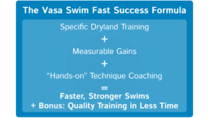 swim coach success formula