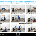 Vasa SpaceSaver Exercise Poster