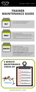 Vasa Trainer Maintenance guide infographic